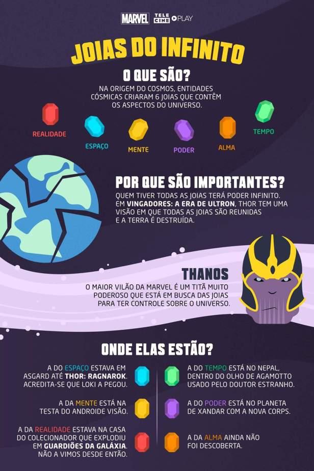 joias do infinito infográfico